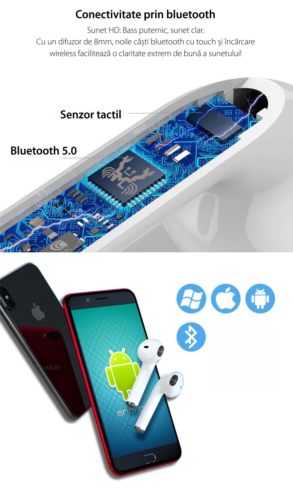 Casti wireless Bluetooth I11 Stereo cu Functie apelare, Control muzica, Cutie incarcare inclusa, Reducere zgomot, Android/ iOS, Alb