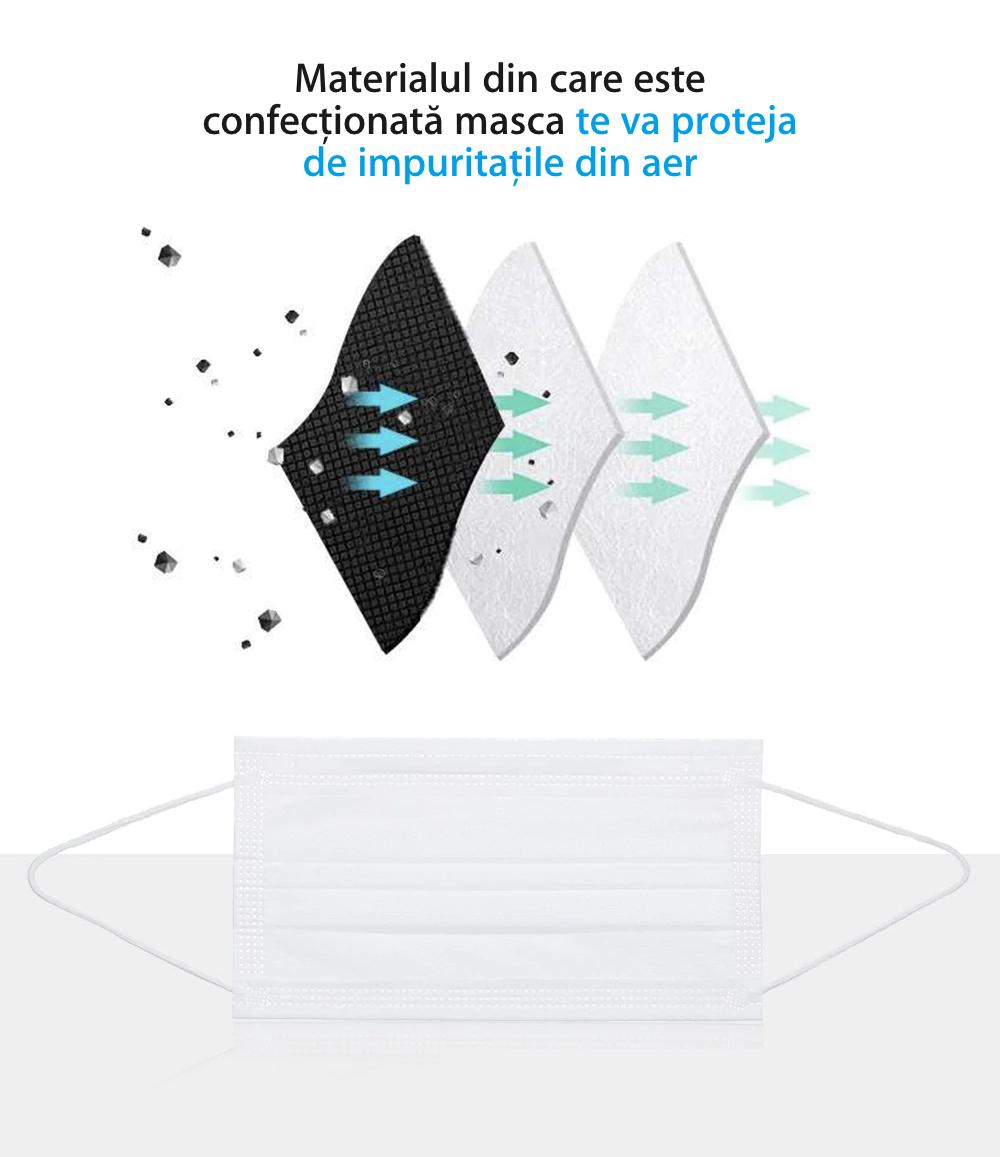 Set 10 bucati Masti faciale, de unica folosinta, nesterile, 3 straturi