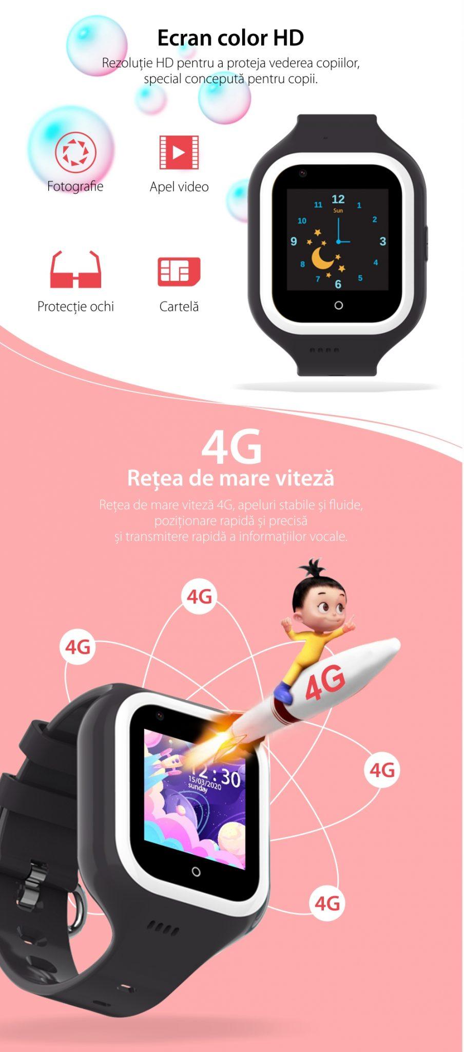 Ceas Smartwatch Pentru Copii, Wonlex KT21, Roz, SIM card, 4G, Rezistent la apa IP54, Apel video
