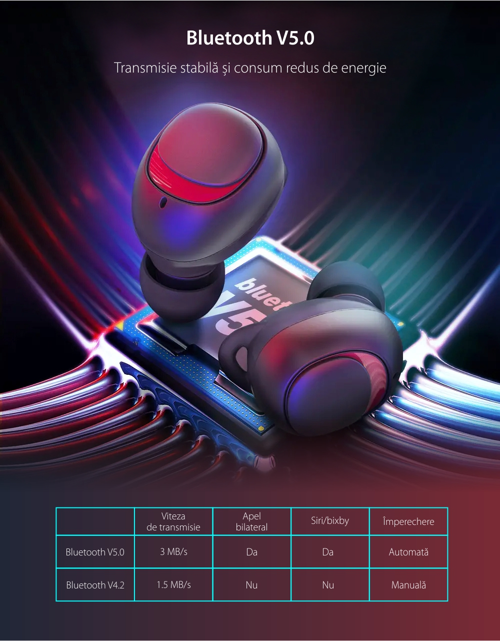 Casti in-Ear BlitzWolf AIRAUX AA-UM1, Negru, Wireless, Bluetooth 5.0